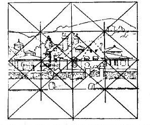 Why using the triangulation drawing method is treacherous
